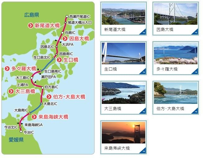 しまなみ海道の概要
